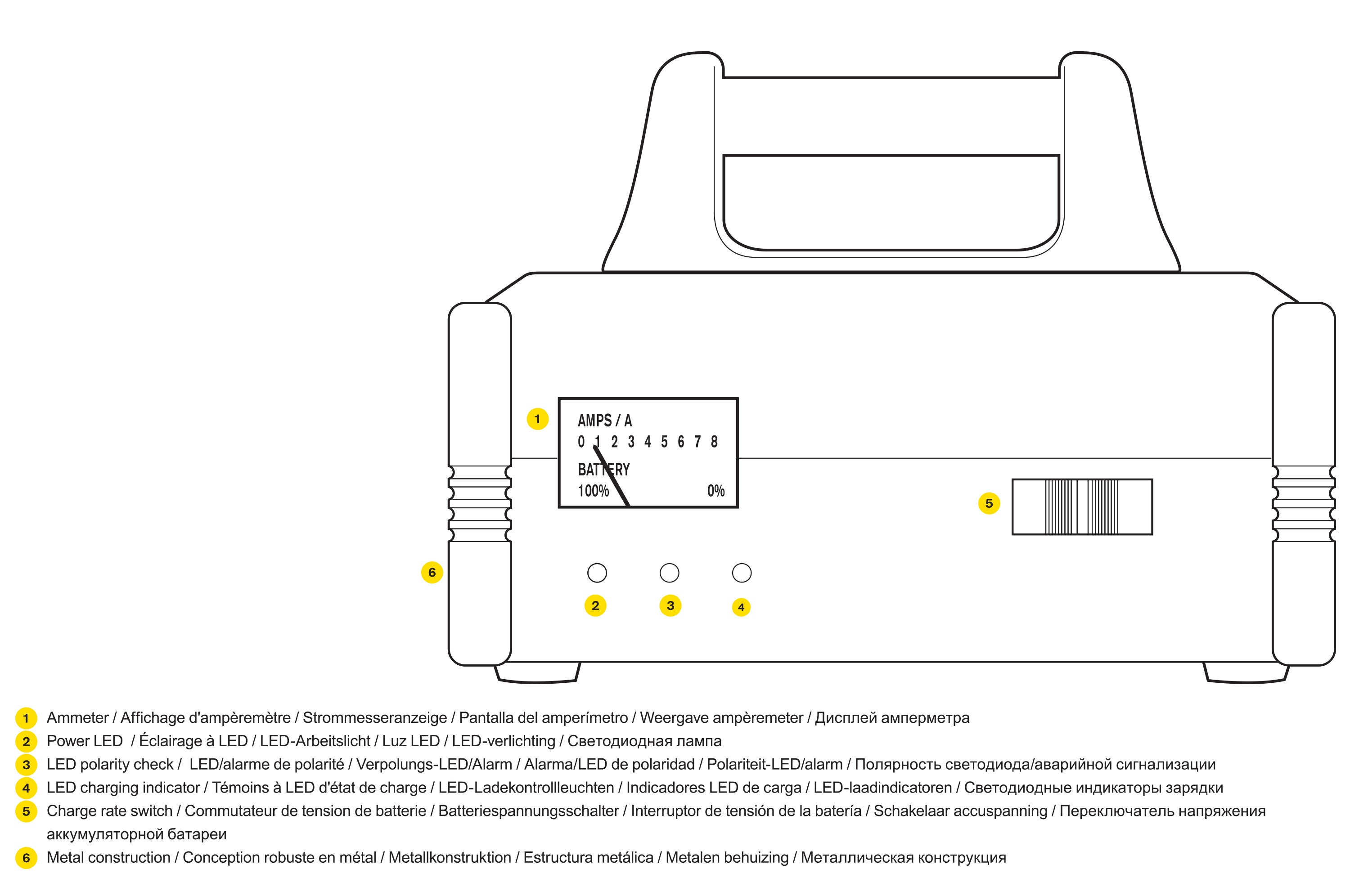 Rcb320 12v 20a Fully Auto Battery Charger Caravan Wiring Diagram Next